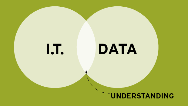 CIO-understanding-big-data