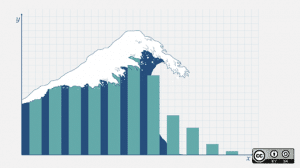 8 tools for visualizing data with open source
