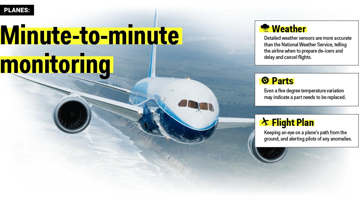 http://www.businessinsider.com/airplanes-and-big-data-sensors-2015-6