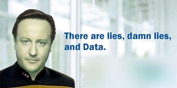 Data-Lies