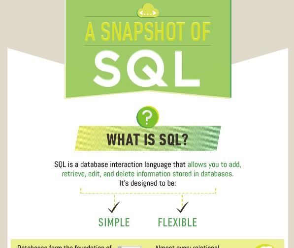 SQL_beginners