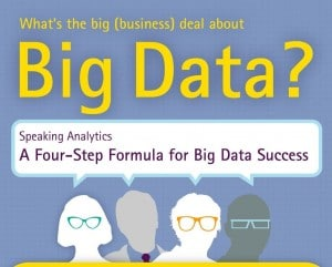 The 4 T's for Big Data Success [Infographic]