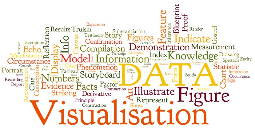 The 37 Best Tools For Data Visualization | 7wData
