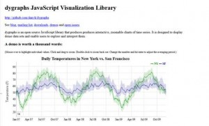The 37 Best Tools For Data Visualization