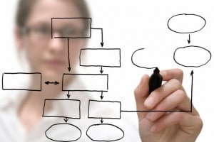 Want to Take the Pain out of Business Process Discovery?