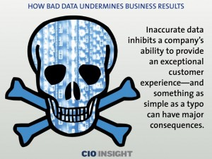How Bad Data Undermines Business Results