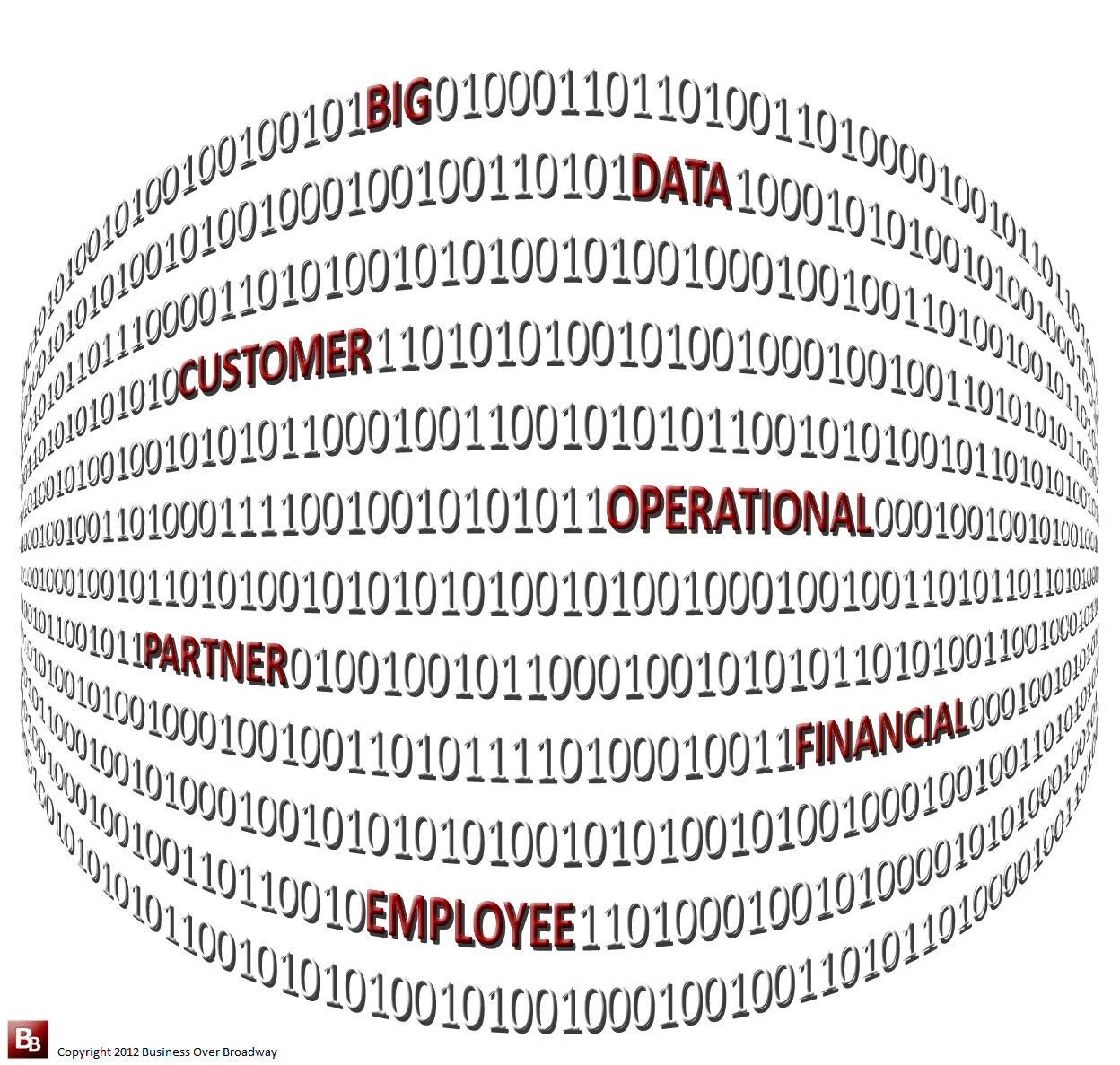 http://businessoverbroadway.com/big-data-customer-centric-approach