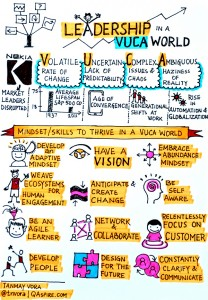 12 Critical Competencies For Leadership in the Future