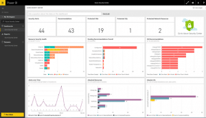 Analyze your Azure Security Center data with Power BI