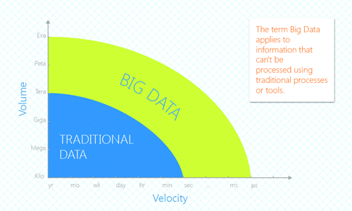telcos-gain-valuable-insight-big-data-00