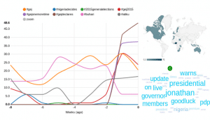 Open Data in Elections: Using Visualization and Graphical Discovery Analysis for Voter Education and Citizen Engagement