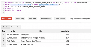 BigQuery integrates with Google Drive