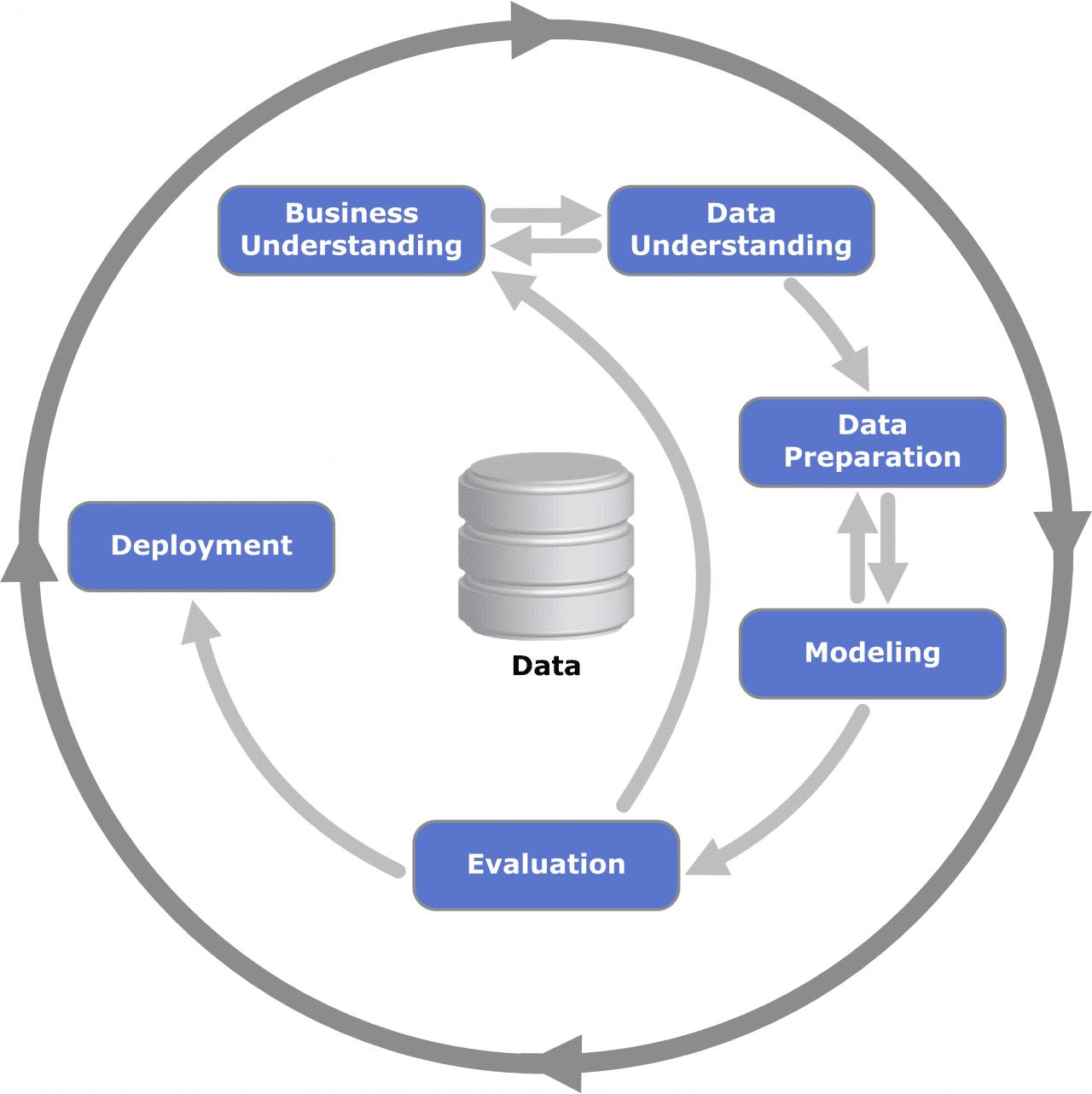 CRISP-DM_Process_Diagram1