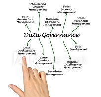 Big Data and the Role of Data Governance