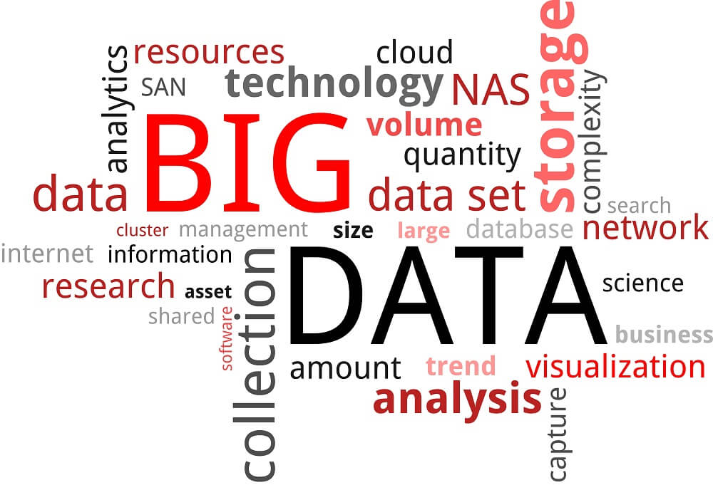 Big Data Driving New Approaches in Econometrics