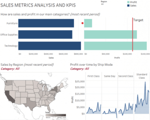 Find hidden insights in your data: Ask why and why again