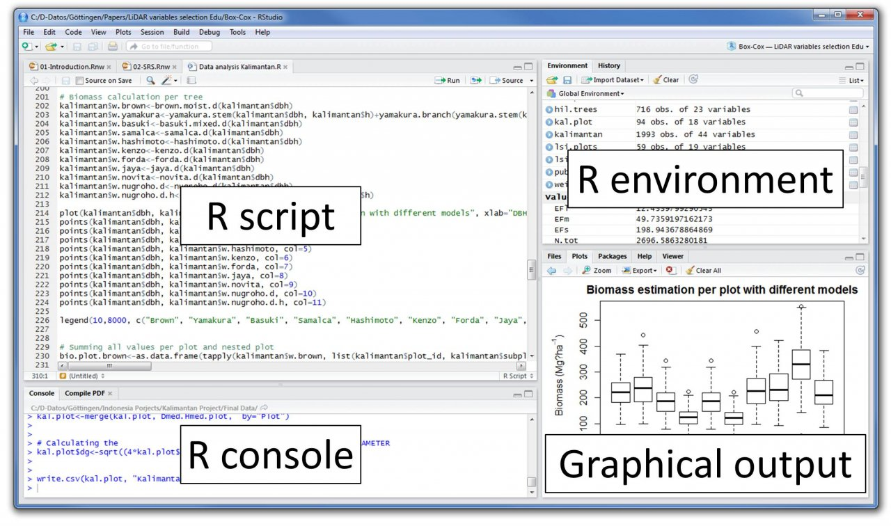 A Complete Tutorial to learn Data Science in R from Scratch