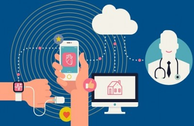 Internet of Things: Opportunities for the pharma and health care industries