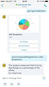 Sisense brings its analytics platform to chat bots