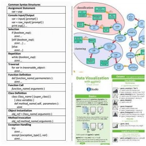 50+ Data Science, Machine Learning Cheat Sheets, updated