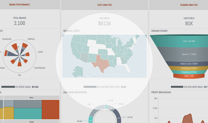 How Data Visualization Is Breathing New Life into Social Media Marketing Metrics