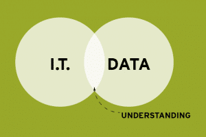 Want to make better decisions? Break down the wall between data and IT