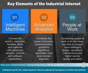 What is the Internet of Things? Internet of Things definitions in context