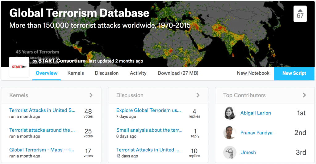 Open Data Spotlight: The Global Terrorism Database