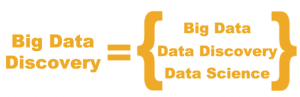 What Is Big Data Discovery?