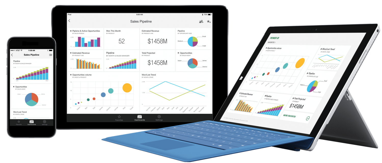 Why Power BI is a Revolutionary Business Intelligence Tool?
