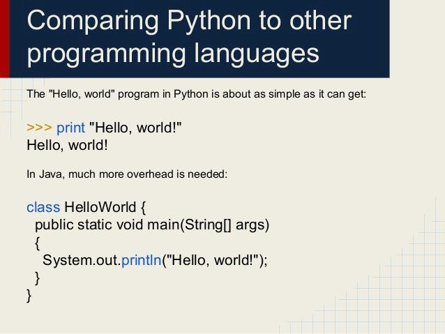 Programing Languages  - Magazine cover